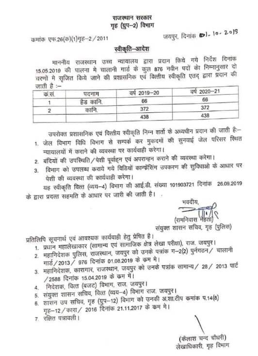 Rajasthan Chalani Guard Recruitment 2019