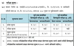 MSCE Pune PUP PSS Scholarship 5th & 8th Class Application Form 2021