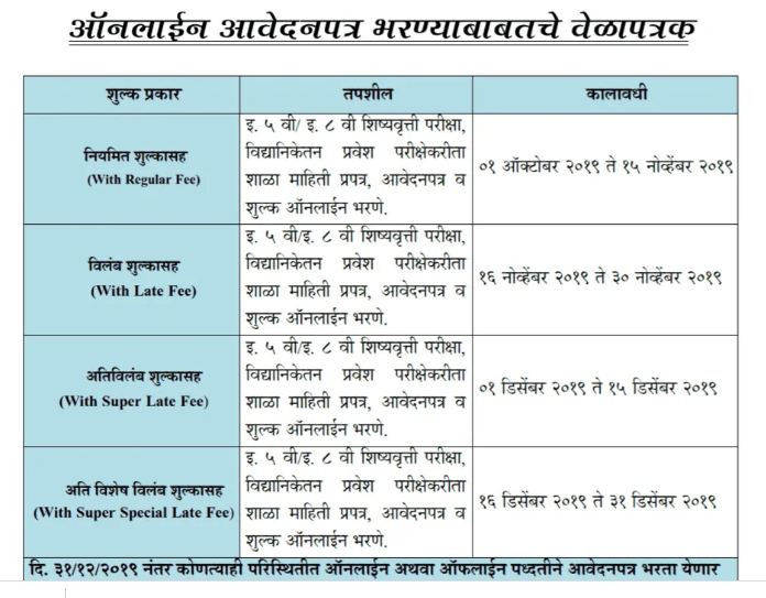 MSCE Pune PUP PSS Scholarship Application Form 2020