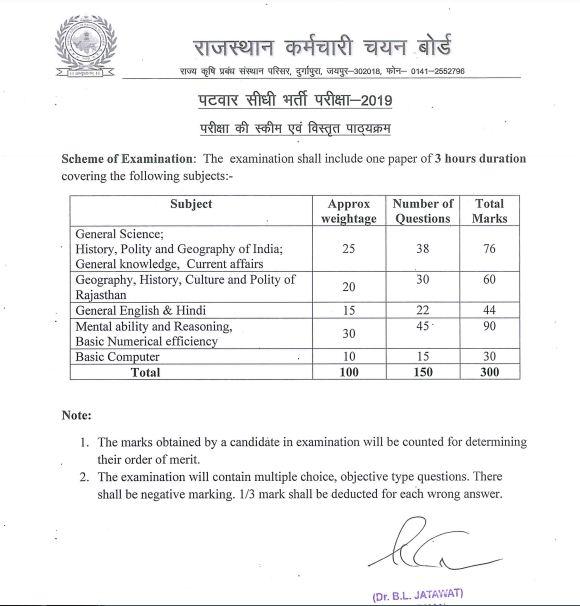 RSMSSB Patwari Exam Pattern Latest 2020