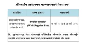 mscepune.in Maharashtra PUP PSS Scholarship 5th & 8th Class Application Form 2021