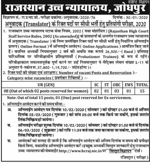 Rajasthan High Court Translator Recruitment 2020