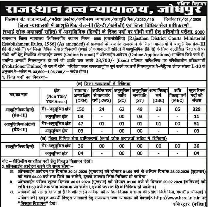 Rajasthan High Court Stenographer Recruitment 2020