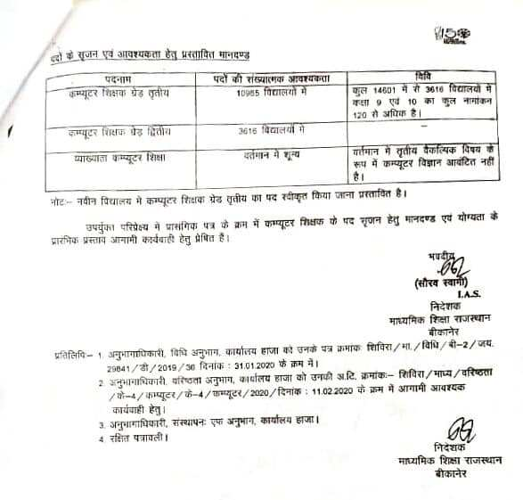 Rajasthan 2nd & 3rd Grade Computer Teacher Bharti 2020