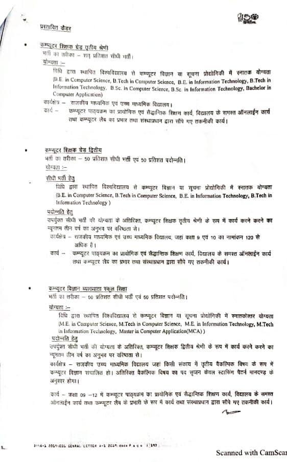 Rajasthan Computer Teacher Vacancy 2020