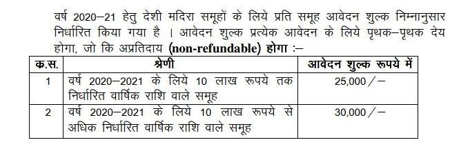 Rajasthan Wine Shop Tender Form 2020-21