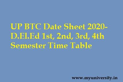 UP BTC Date Sheet 2020