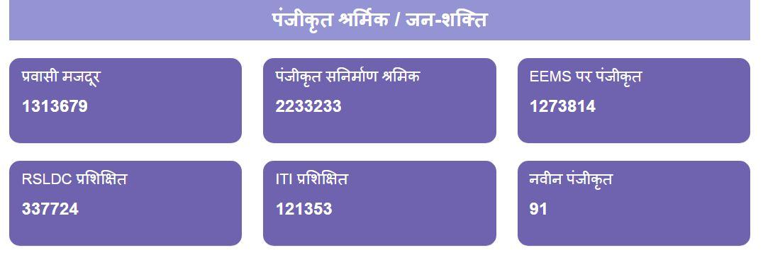 Raj Kaushal Yojana Potal 2020 Registration