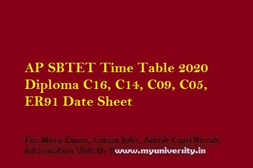 AP SBTET Diploma Time Table 2020