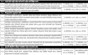 DVET Maharashta ITI Second merit List result 2020